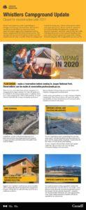 Mitteilung von Jasper National Park über die anhaltende Schließung des Whistlers Campgrounds
